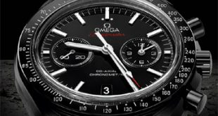 Omega Speedmaster Dark Side of Moon replica